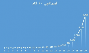 300x180 - بررسی برنامه هدف جناب امینو
