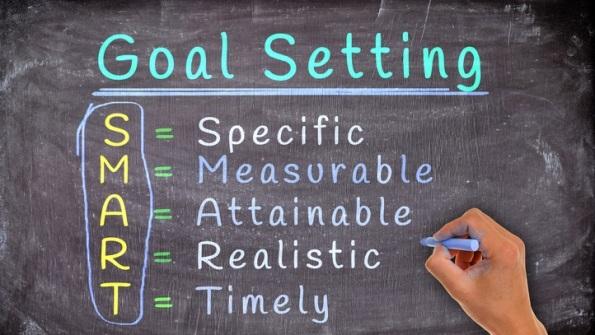 goal setting 1 - بررسی برنامه هدف جناب امینو