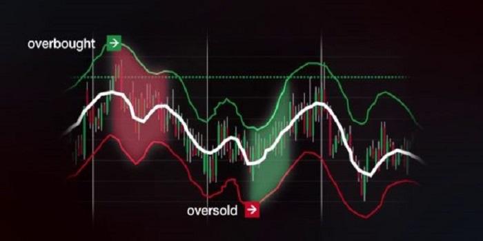 indicator 1 - وبلاگ