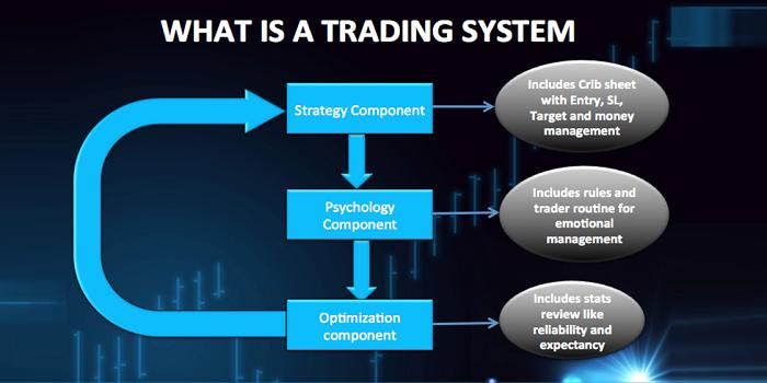 سیستم معاملاتی- اموزش بورس - اموزش فارکس