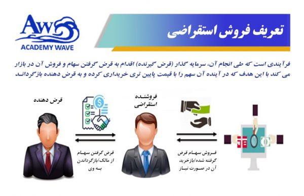بازار دو طرفه چه تاثیری بر بورس ایران دارد؟- فروش استقراضی